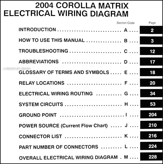 Wiring Diagram For 2004 Toyota Matrix : Toyota corolla matrix wiring diagram manual original