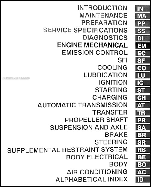 2004 Toyota Sequoia Repair Shop Manual Original Set