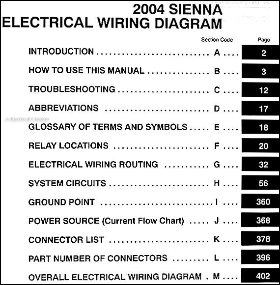 2004 toyota sienna wiring diagram manual original table of contents