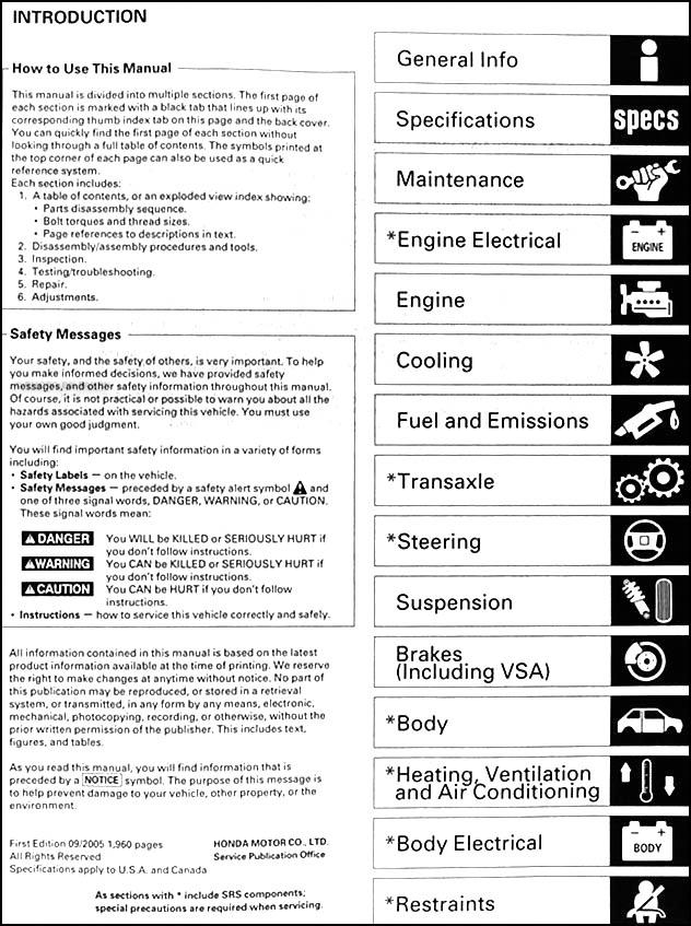Worksheet. 20052006 Honda CRV Repair Shop Manual Original