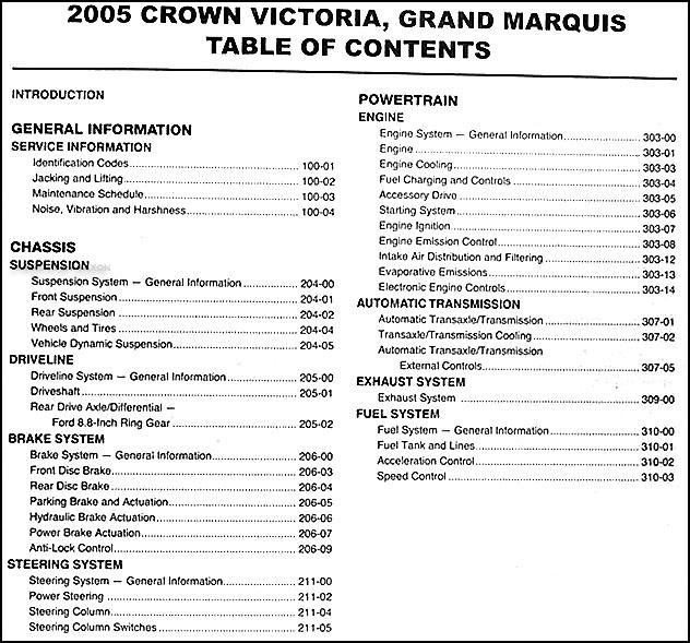 2005 crown victoria grand marquis repair shop manual original rh faxonautoliterature com 2013 Mercury Grand Marquis 2010 Grand Marquis LS
