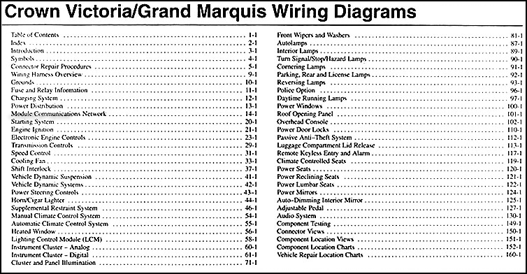 2005FordCrownVictoriaOWD TOC 2005 ford crown victoria mercury grand marquis wiring diagram manual 2003 grand marquis radio wiring diagram at bakdesigns.co