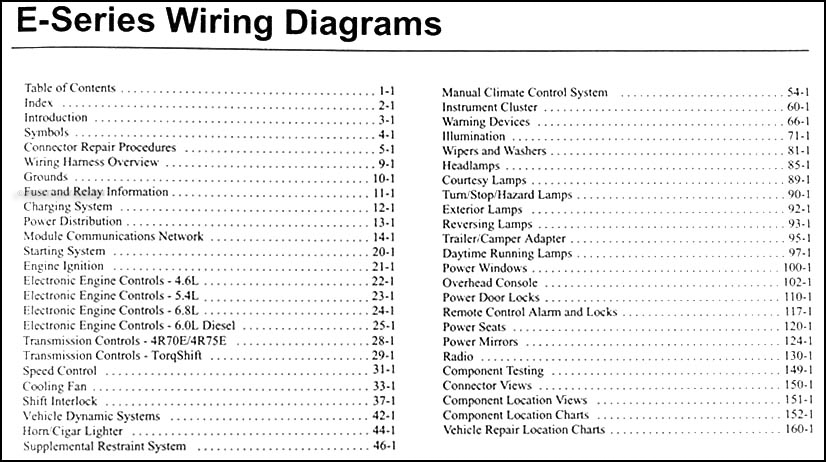 2005FordE SeriesWD TOC 2005 ford econoline van & club wagon wiring diagram manual original chevy van wiring diagram at gsmx.co