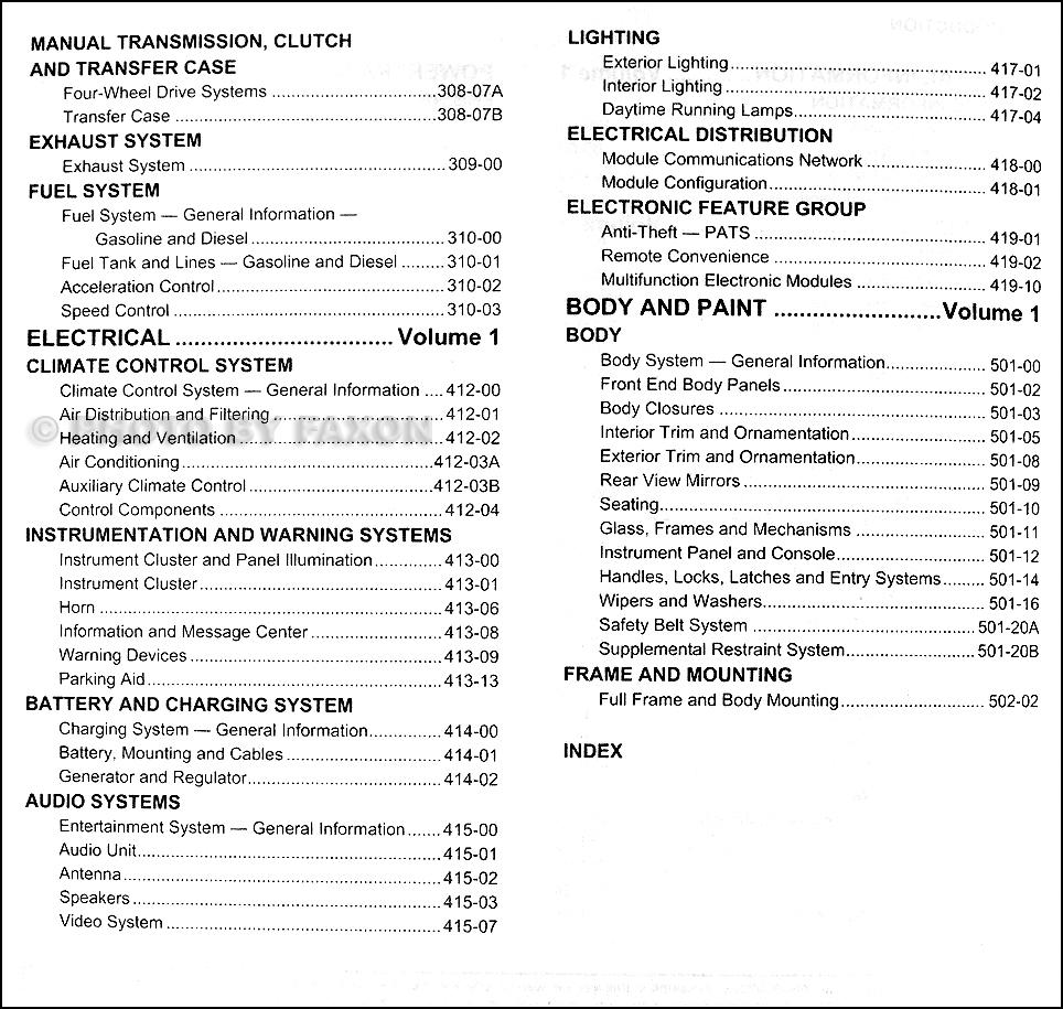 2005 Ford Excursion Shop Manual Set Original Oem Repair