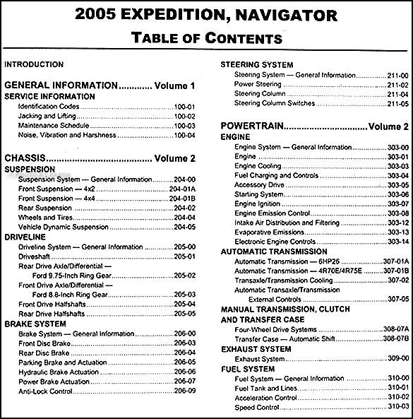 2005 expedition navigator repair shop manual 2 volume set original rh faxonautoliterature com 2005 King Ranch Interior King Ranch Interior