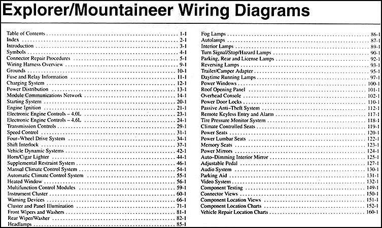 2005FordExplorerOWD TOC 2005 ford explorer & mercury mountaineer wiring diagram manual 2004 mercury mountaineer fuse box diagram at virtualis.co