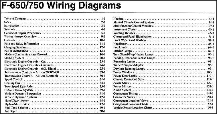 2005FordF 650OWD TOC 2005 ford f650 f750 medium truck wiring diagram manual original f650 wiring diagram at mifinder.co