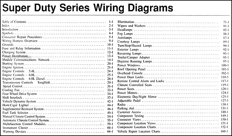 2005FordF SeriesOWD TOC f350 wiring diagram 2005 diagram wiring diagrams for diy car repairs 2005 F350 Fuse Panel Diagram at gsmportal.co
