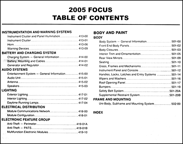 2005FordFocusORM TOC2 2005 ford focus repair shop manual original 2005 ford focus zxw fuse box diagram at alyssarenee.co