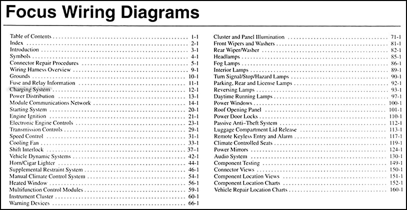 2005FordFocusWD TOC 2005 ford focus wiring diagram manual original 2005 ford focus wiring diagram at gsmx.co