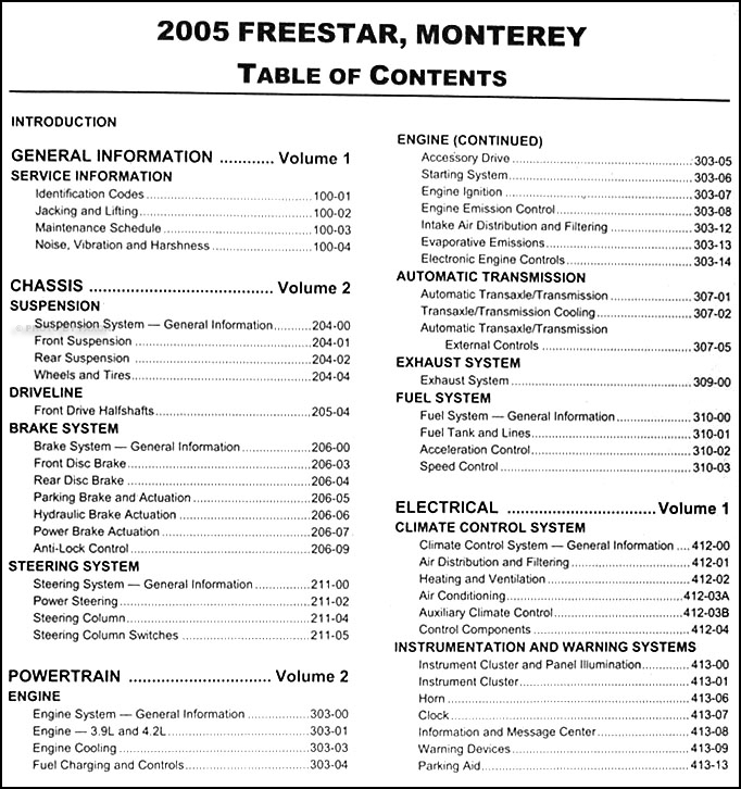 2005FordFreestarORM TOC1 2005 ford freestar & mercury monterey repair shop manual set original 2005 ford freestar fuse box diagram at gsmx.co