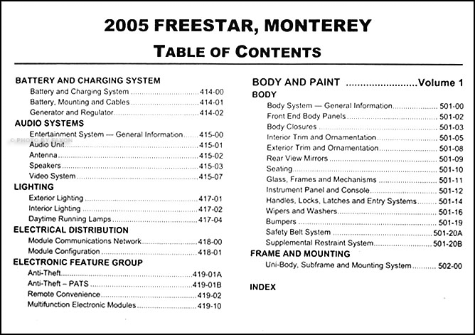 2005FordFreestarORM TOC2 2005 ford freestar & mercury monterey repair shop manual set original 2005 ford freestar wiring diagram at nearapp.co