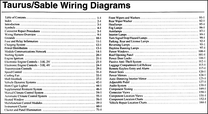 2005FordTaurusWD TOC 2005 ford taurus & mercury sable wiring diagrams manual original ford taurus wiring diagram at edmiracle.co