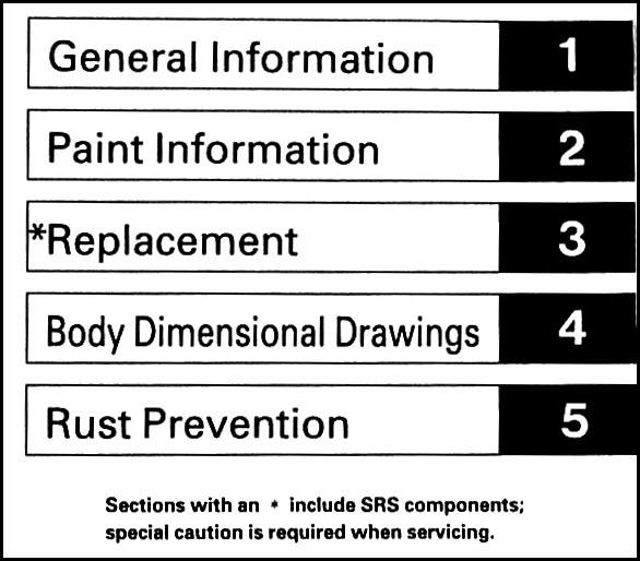 Honda Odyssey Repair Manual Online   Chilton DIY