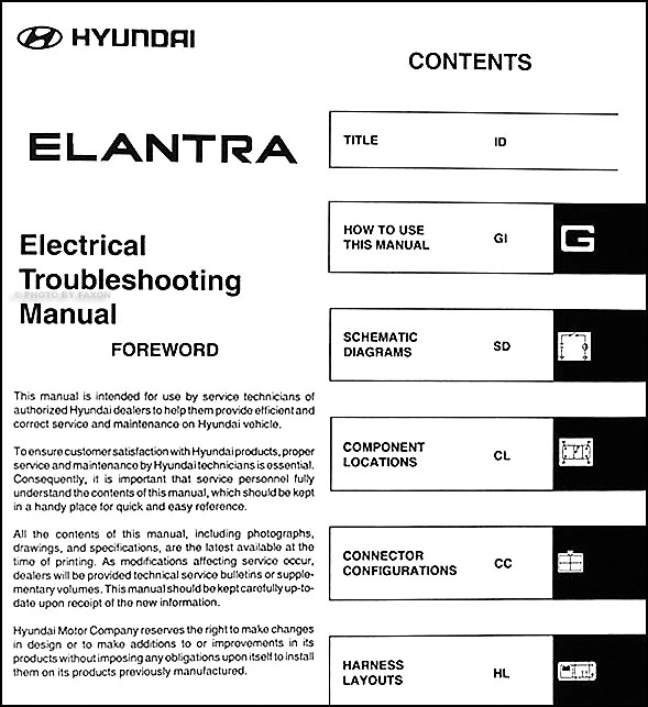 2005HyundaiElantraETM TOC 2005 hyundai elantra electrical troubleshooting manual original hyundai elantra wiring diagram at mifinder.co