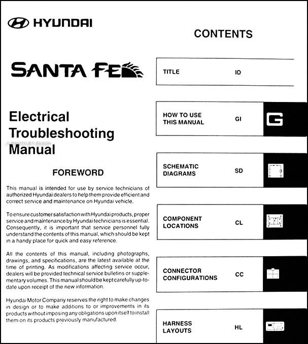 2009 hyundai santa fe wiring diagrams diy wiring diagrams \u2022  2005 hyundai santa fe electrical troubleshooting manual original rh faxonautoliterature com 2012 hyundai santa fe trailer wiring diagram 2009 hyundai santa