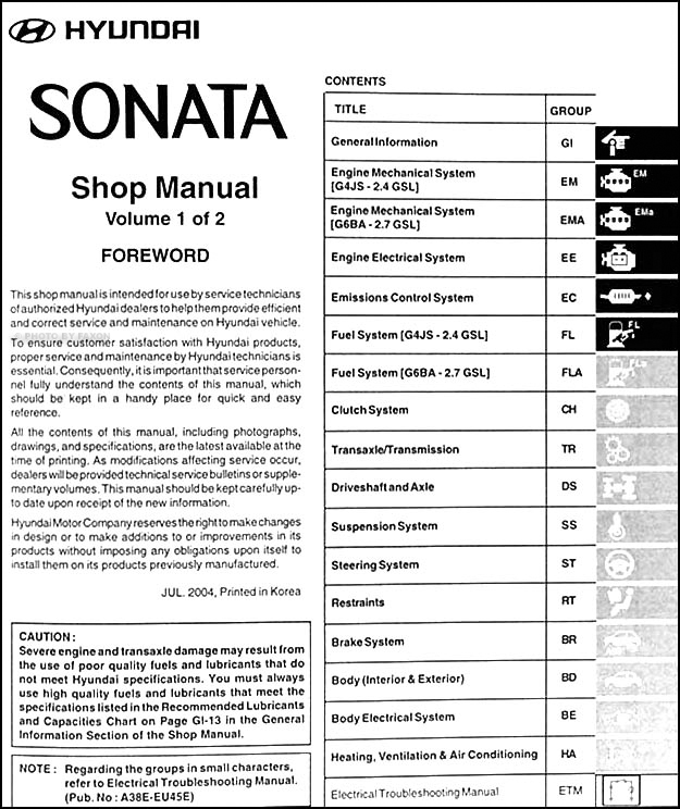 2005HyundaiSonataORM TOC1 2005 hyundai sonata repair shop manual original 2 volume set 2011 Hyundai Sonata Repair Diagrams at soozxer.org