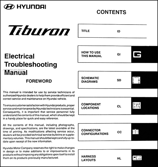 2005HyundaiTiburonETM TOC 2005 hyundai tiburon electrical troubleshooting manual original 2001 hyundai tiburon wiring schematic at bayanpartner.co