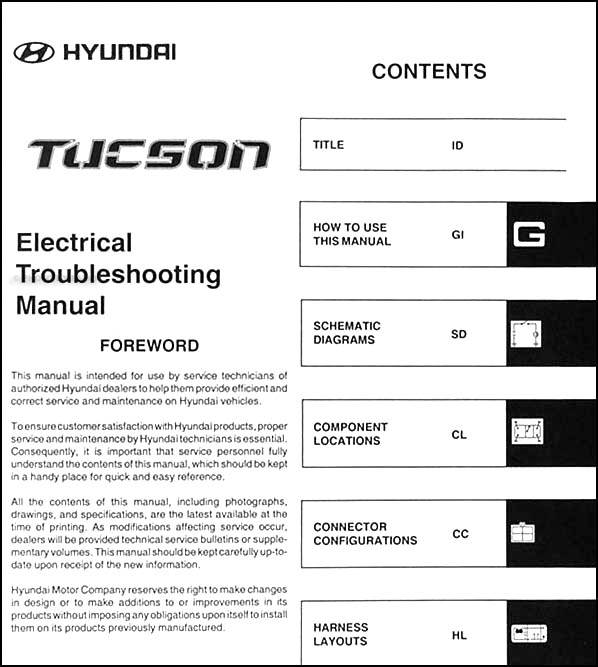 2005HyundaiTusconETM TOC 2005 hyundai tucson electrical troubleshooting manual original  at bakdesigns.co