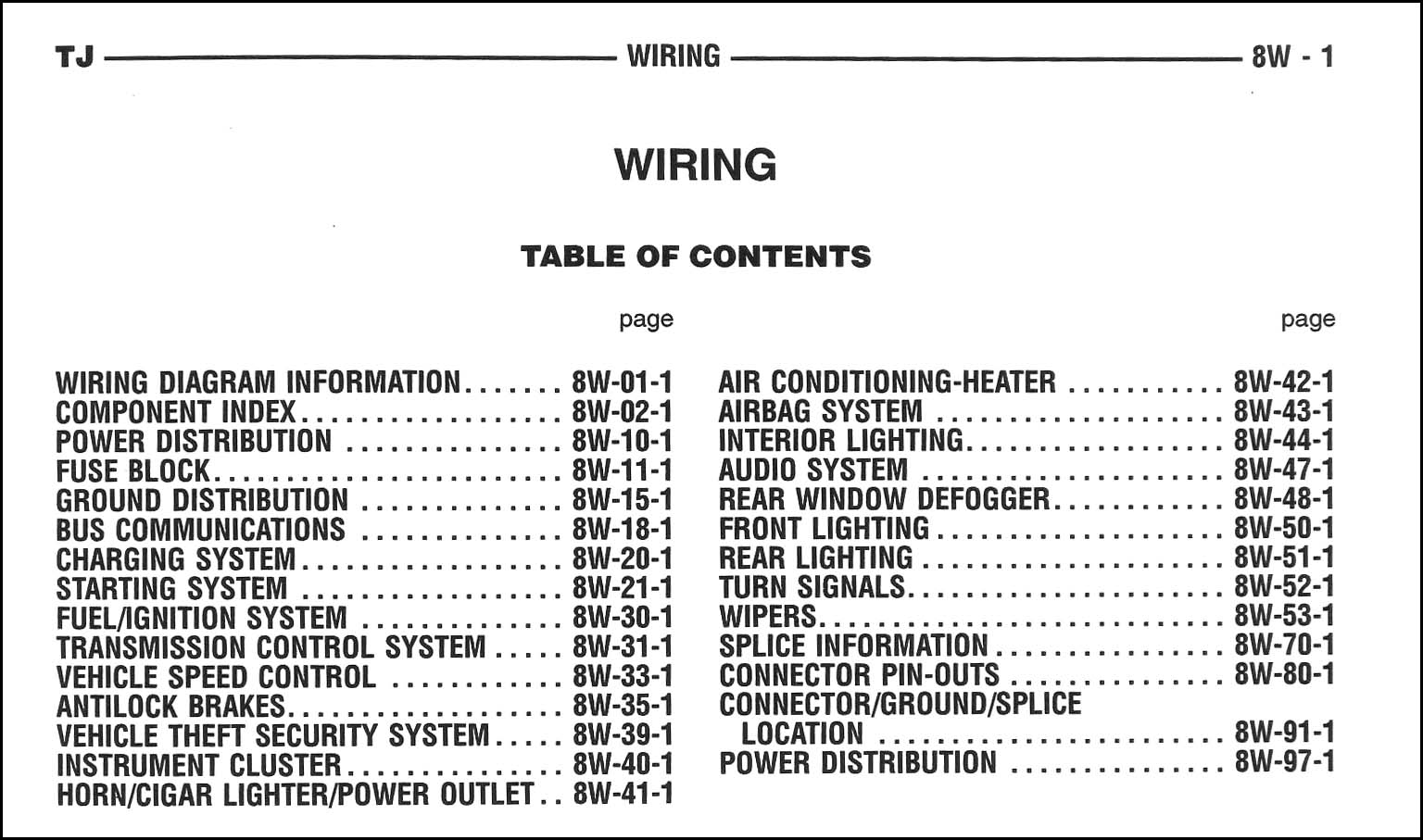 2005JeepWranglerOWD TOC 2005 jeep wrangler wiring diagram manual original jeep wrangler tj wiring diagram at gsmx.co