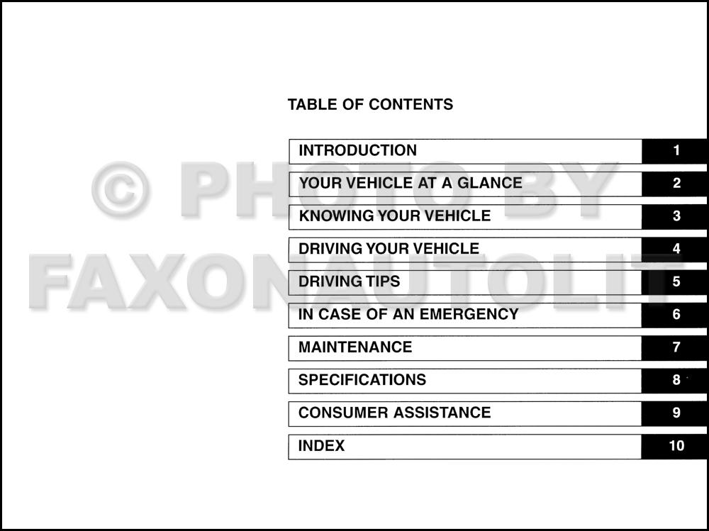2005 kia sedona owners manual original rh faxonautoliterature com 2004 kia sedona owners manual kia sedona 2005 owners manual pdf