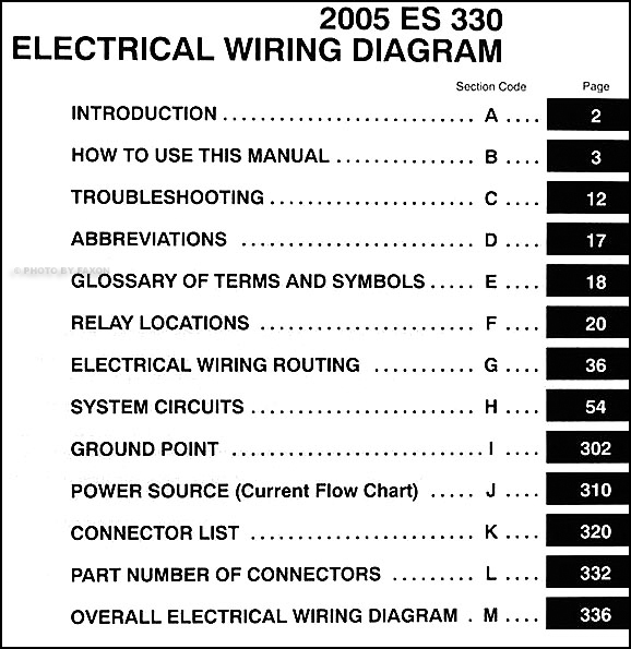 2005LexusES330EWD TOC 2005 lexus es330 wiring diagram 2005 toyota es 350 \u2022 wiring  at bakdesigns.co
