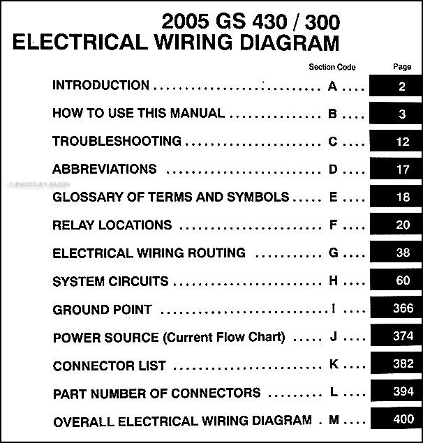 2005 lexus gs 300 wiring harness diagram 2001 lexus gs 300 engine scematic diagram