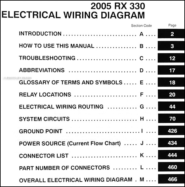 2005 Lexus Rx 330 Wiring Diagram Manual Original