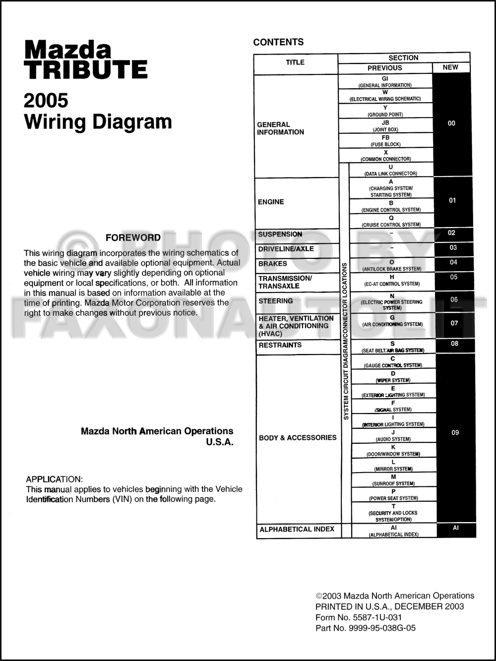2005 mazda tribute wiring diagram manual original. Black Bedroom Furniture Sets. Home Design Ideas