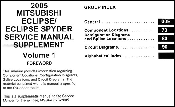 2005 mitsubishi eclipse spyder wiring diagram manual. Black Bedroom Furniture Sets. Home Design Ideas