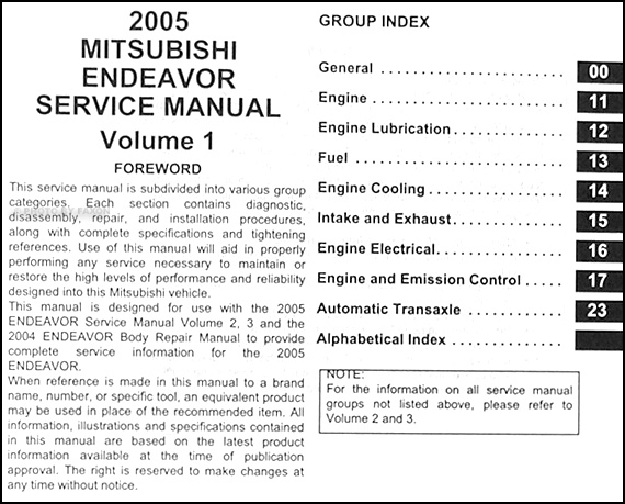 2005MitsubishiEndeavorORM TOC1 2005 mitsubishi endeavor repair shop manual original 3 vol set 2005 mitsubishi endeavor wiring diagram at readyjetset.co