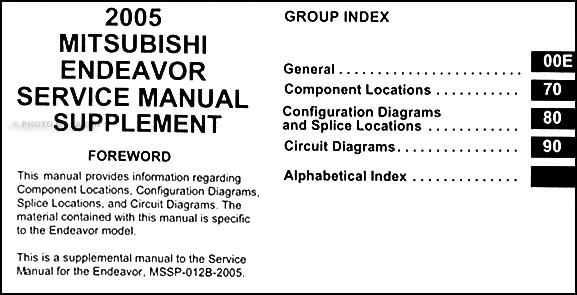 2005MitsubishiEndeavorORMS TOC 2005 mitsubishi endeavor wiring diagram manual original  at edmiracle.co