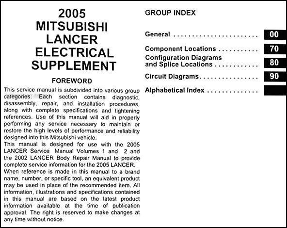2005MitsubishiLancerORMS TOC 2005 mitsubishi lancer wiring diagram manual original 2003 mitsubishi lancer es wiring diagram at reclaimingppi.co