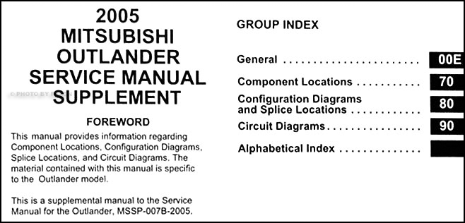 2005MitsubishiOutlanderETM TOC 2005 mitsubishi outlander wiring diagram manual original 2005 mitsubishi lancer radio wiring diagram at bakdesigns.co