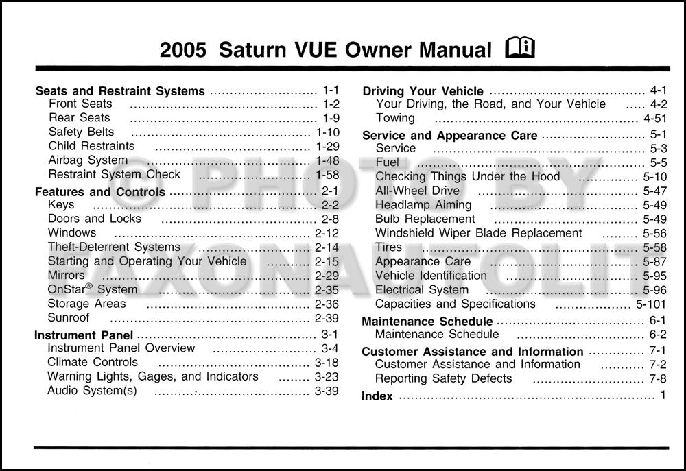 2005 saturn vue owner s manual original rh faxonautoliterature com 2005 saturn vue owner's manual owners manual 2005 saturn ion