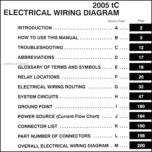 2005ScionTCEWD TOC 06 scion tc wiring harness diagram scion wiring diagrams for diy 2005 scion tc wiring harness at n-0.co