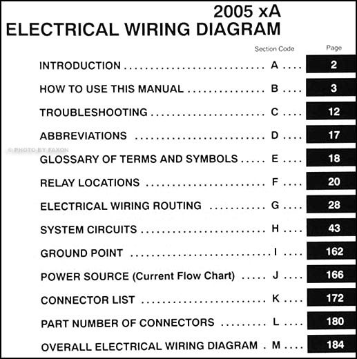 2005ScionxAEWD TOC scion xa wiring diagram scion wiring diagram instructions scion xa fuse box diagram at mifinder.co