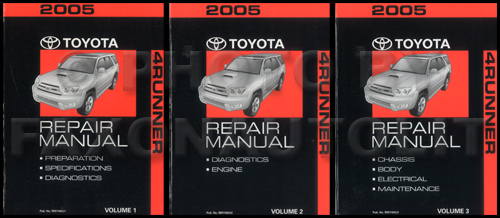 2005 toyota 4runner service manual open source user manual u2022 rh dramatic varieties com toyota 4runner 2005 repair manual free 2005 Toyota 4Runner Fuse Box Diagram