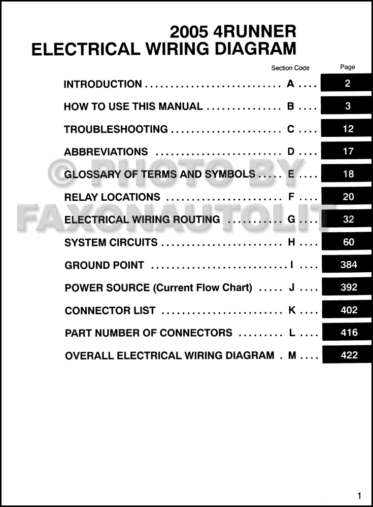 2005 toyota four runner wiring diagram 1996 toyota 4 runner wiring diagram
