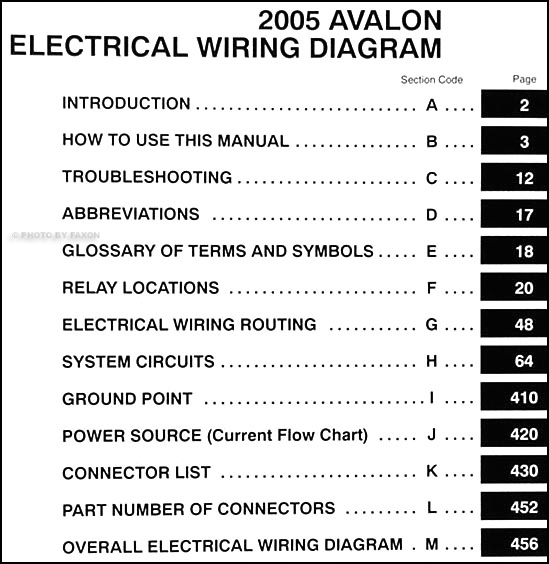 2005 toyota avalon wiring diagram manual original rh faxonautoliterature com 2010 Toyota Avalon 2005 toyota avalon wiring diagram ac
