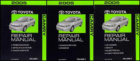 search rh faxonautoliterature com 2004 camry owners manual pdf 2005 camry owners manual pdf