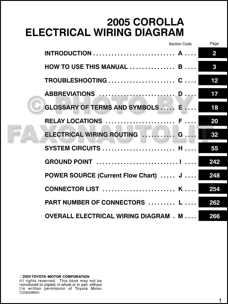 2005ToyotaCorollaEWD TOC 2005 toyota corolla wiring diagram manual original 2005 toyota corolla wiring diagram at soozxer.org