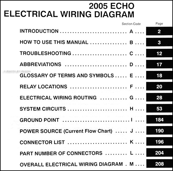 2005 toyota echo wiring diagram manual original. Black Bedroom Furniture Sets. Home Design Ideas