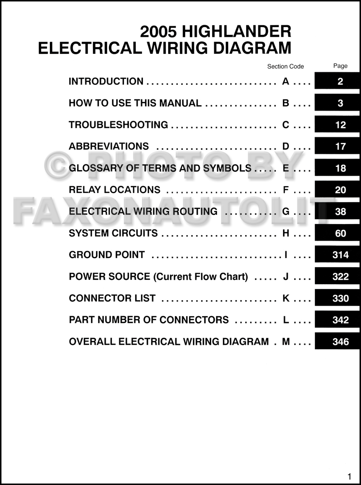 2005 toyota highlander wiring diagram manual original rh faxonautoliterature com 2006 Highlander 2004 Highlander