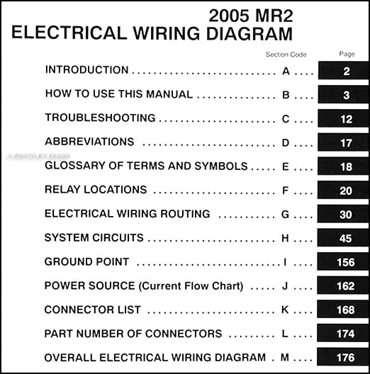 2005 toyota mr2 wiring diagram manual original. Black Bedroom Furniture Sets. Home Design Ideas