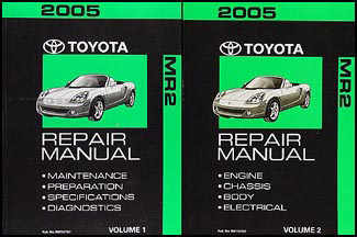 search rh faxonautoliterature com Pontiac Fiero 2002 toyota mr2 spyder owners manual
