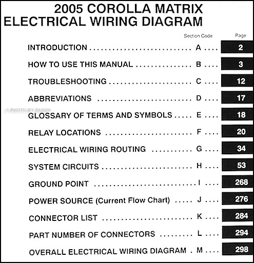 2005ToyotaMatrixETM TOC 2005 toyota corolla matrix wiring diagram manual original 2005 toyota corolla wiring diagram at soozxer.org