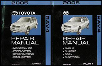 2000 toyota rav4 wiring diagram 2005 toyota rav4 wiring diagram wiring diagram and hernes toyota rav4 2000 2005 electrical wiring diagram