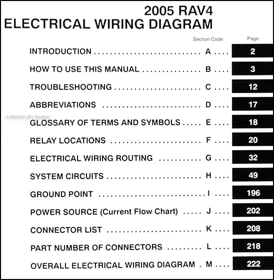2005ToyotaRAV4WD TOC 2005 toyota rav4 wiring diagram manual original 2004 toyota rav4 wiring diagram at readyjetset.co
