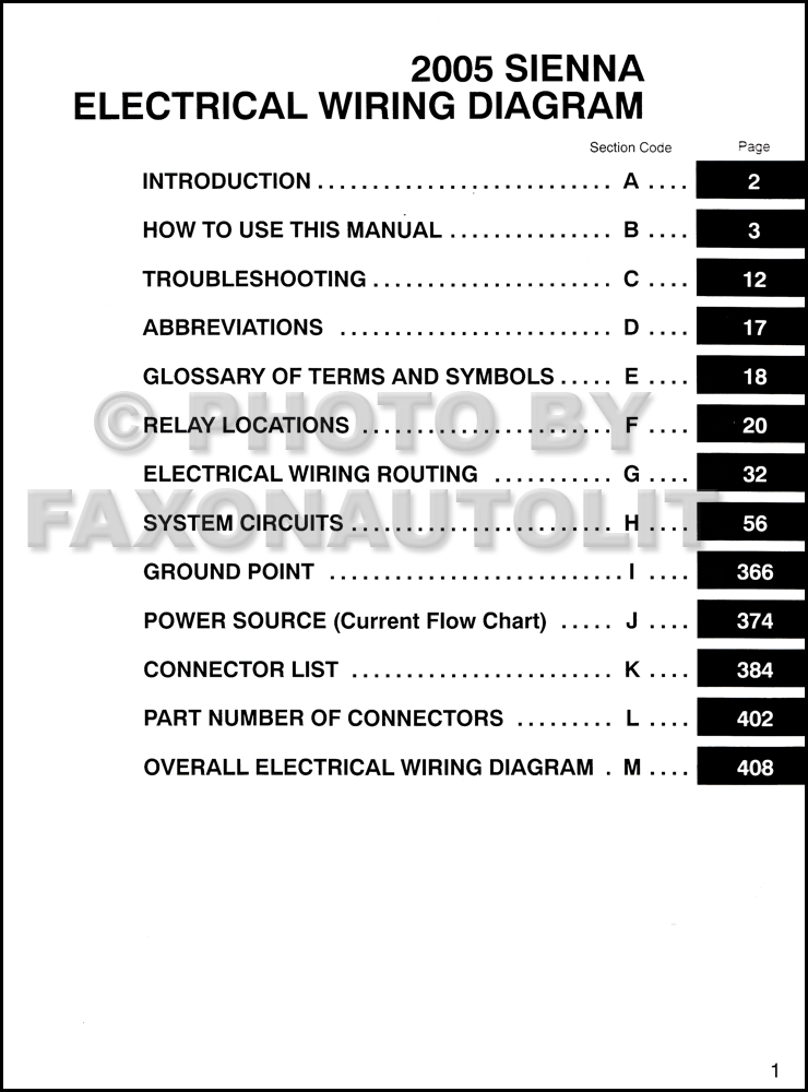 2005 Toyota Sienna Van Wiring Diagram Manual Original